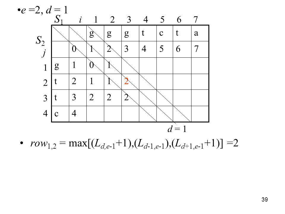 row1,2 = max[(Ld,e-1+1),(Ld-1,e-1),(Ld+1,e-1+1)] =2